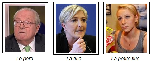 La famille Le Pen
